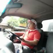 nghian440250's profile photo