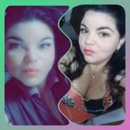 Elianabar's profile photo