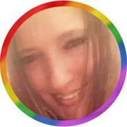 lenaf941300's profile photo