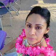 leonorg699064's profile photo