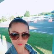 annya02's profile photo