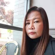 nangn14's profile photo