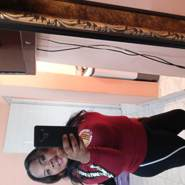margarita990382's profile photo
