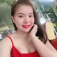 lyk0275's profile photo