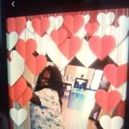 kishawilliams331415's profile photo