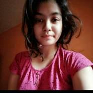 ishanis249548's profile photo