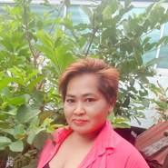userim751's profile photo