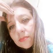 sofiab517250's profile photo