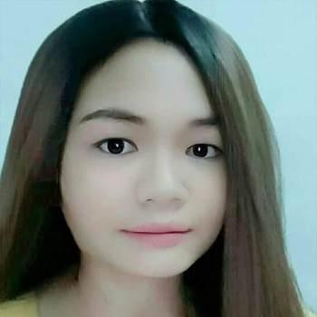 pinmaneeb87873_Pathum Thani_Độc thân_Nữ
