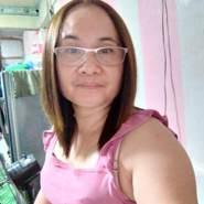 azucenac309669's profile photo