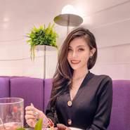 chenxinc's profile photo