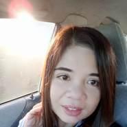 userbz2081's profile photo