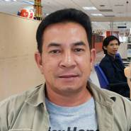 visitl's profile photo