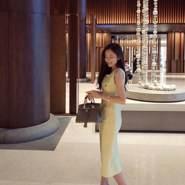 ssaa266's profile photo