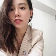 limy745's profile photo