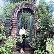 hangt091168's profile photo