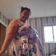 amys531's profile photo