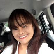 wannisao671741's profile photo