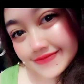 topika79328_Jawa Barat_Свободен(-а)_Женщина