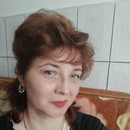 mihaela23479's profile photo
