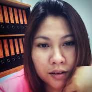 userug35978's profile photo