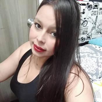cristinaf210645_Huila_Single_Female