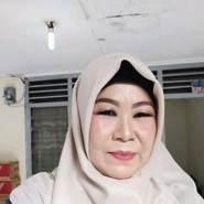 muhammadi372343's profile photo