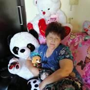 lyubovk956904's profile photo