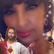 ceciliag215769's profile photo