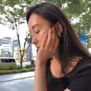 useroh0394's profile photo