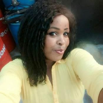 sandrad357432_Lagos_Kawaler/Panna_Kobieta