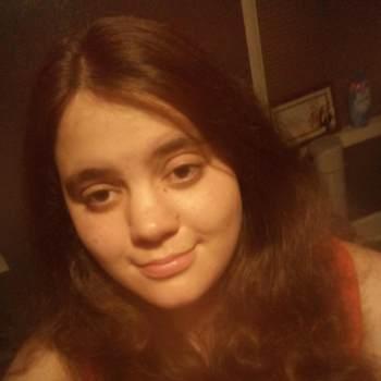 alexisc309790_Virginia_Single_Female