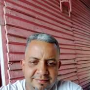 carache1981's profile photo