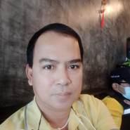 wanjai3854's profile photo