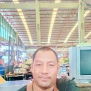 userjow618's profile photo