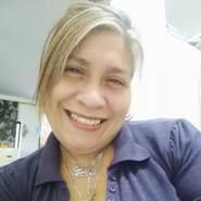 yunitzav's profile photo
