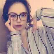 zhuqianwan's profile photo