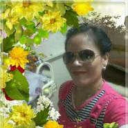 rhes018's profile photo
