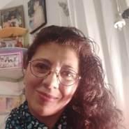 fabianaf222502's profile photo