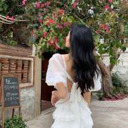 wangh36's profile photo