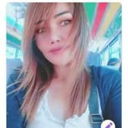 useroj2340's profile photo