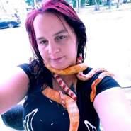 karic68's profile photo