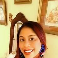 migdalip's profile photo