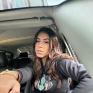 rosalia129113's profile photo