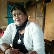 isabela445827's profile photo