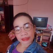 userocnq819's profile photo