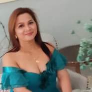 honeyp984622's profile photo
