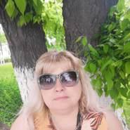 dalin70's profile photo