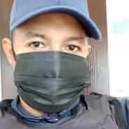 Bin021's profile photo