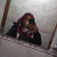 rominab131660's profile photo